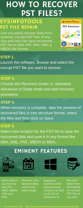 How to Recover PST files