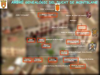 ARBRE GENEAL GIC DEL DUCAT DE MONTBLANC