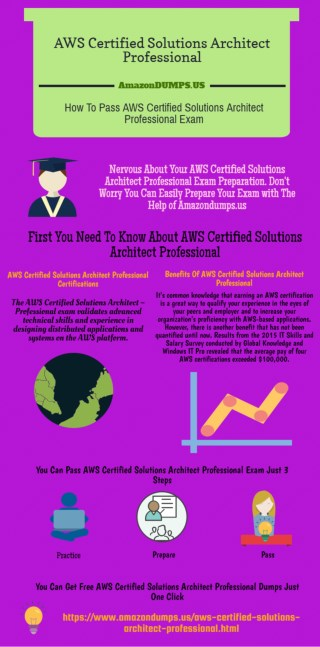 Free AWS Certified Solutions Architect Professional Dumps Questions And Verified Answers With Guarantee