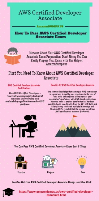 Pass Your AWS Certified Developer Associate Actual Test And Get Certified | Practice Question Answers