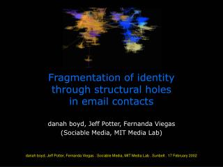Fragmentation of identity  through structural holes  in email contacts