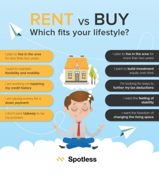 Rent vs Buy: Which fits your lifestyle?