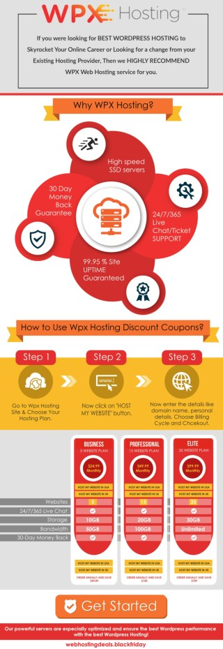 Wpx Hosting Review & Discount Coupons