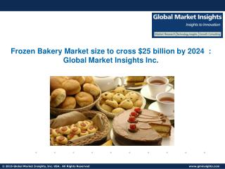 Frozen Bakery Market Size, Share, Price Trend | Industry Report, 2024