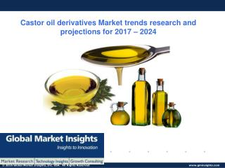 Castor oil derivatives Market drivers of growth analyzed in a new research report