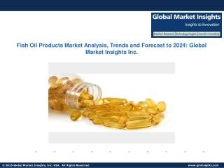 Outlook of Fish Oil Products Market status and development trends reviewed in new report