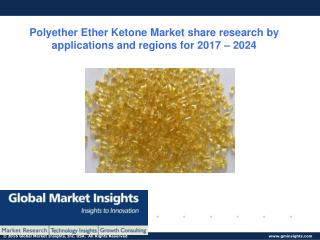 Polyether Ether Ketone Market share research by applications and regions for 2016 – 2024