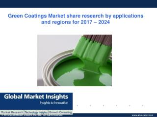 Analysis of Green Coatings Market applications and companies active in the industry