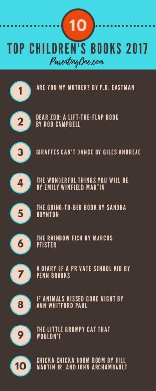 Top 10 Children's Books 2017