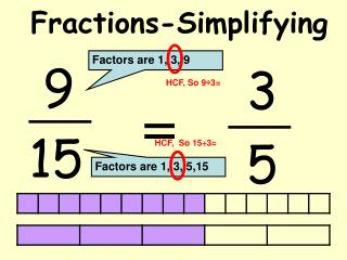 Fractions-Simplifying