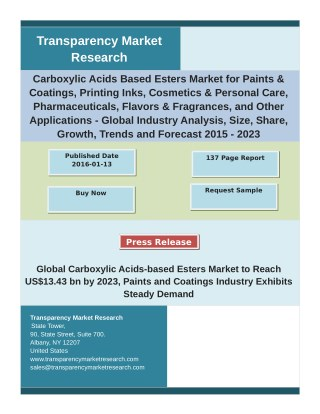 Carboxylic Acids Based Esters Market: Analysis by Global Segments, Size, Trends and Forecast 2023