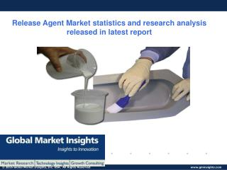 Analysis of Release Agent Market applications and companies active in the industry