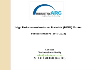 High Performance Insulation Materials (HPIM) Market