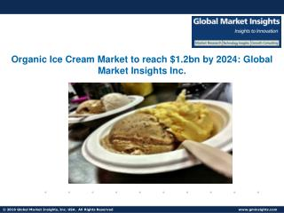 Organic Ice Cream Market Analysis, Size, Applications Share, Trends & Forecast, 2016 – 2024