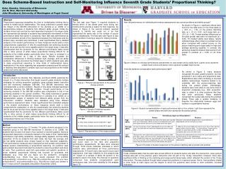 Does Schema-Based Instruction and Self-Monitoring Influence Seventh Grade Students  Proportional Thinking     Asha Jiten