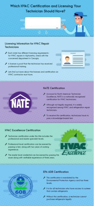 Which HVAC Certification and Licensing Your Contractor Should Have?