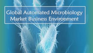 Global Automated Microbiology Market Business Environment | Aarkstore