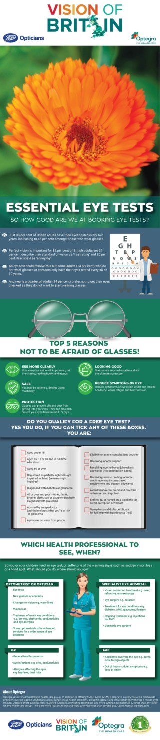 Essential Eye Tests - How good are we at booking Eye Tests?