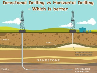 Which drilling is better - Horizontal or Directional ?