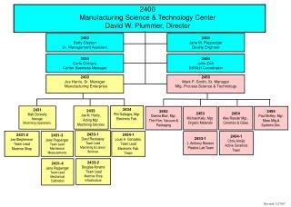 2400 Manufacturing Science  Technology Center David W. Plummer, Director