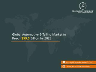 Automotive e tailing Market Size, Share, Development, Growth and Demand Forecast