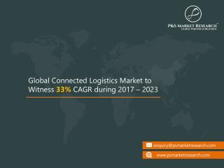 Connected Logistics Market Size, Share, Development, Growth and Demand