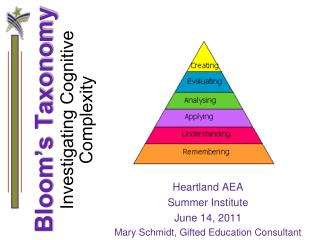 Bloom s Taxonomy Investigating Cognitive Complexity