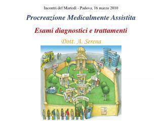 Incontri del Marted  - Padova, 16 marzo 2010