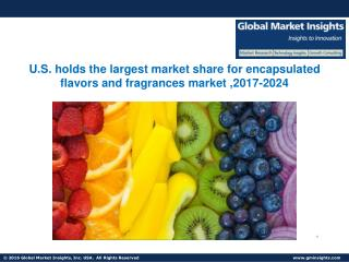 Encapsulated Flavors and Fragrances Market size is expected to grow significantly over the forecast 2024