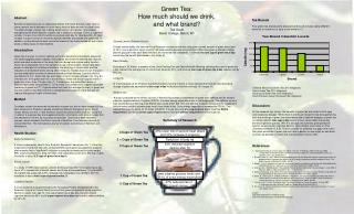 Green Tea:  How much should we drink, and what brand Ted Gault Beloit College, Beloit, WI