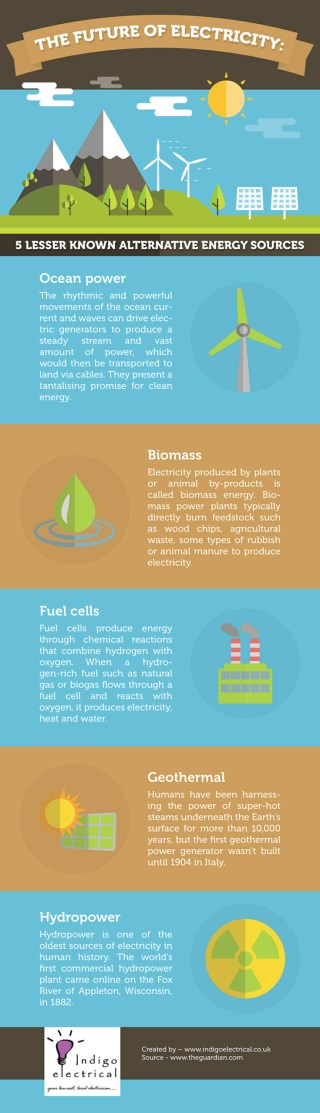 The Future of Electricity - 5 Lesser Known Alternative Energy Sources