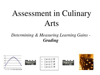 Assessment in Culinary Arts