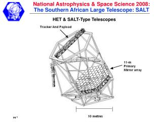 HET  SALT-Type Telescopes