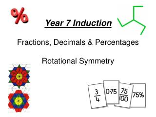 Year 7 Induction  Fractions, Decimals  Percentages  Rotational Symmetry