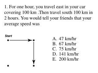 1. For one hour, you travel east in your car covering 100 km .Then travel south 100 km in 2 hours. You would tell your f