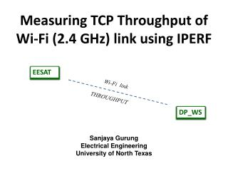 Measuring TCP Throughput of Wi-Fi 2.4 GHz link using IPERF