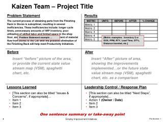 Kaizen Team   Project Title