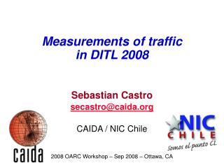 Measurements of traffic in DITL 2008