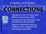 Problem of Practice