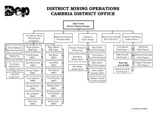 DISTRICT MINING OPERATIONS CAMBRIA DISTRICT OFFICE