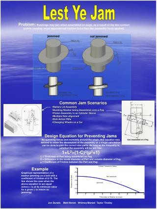 Common Jam Scenarios Battery Lid Assembly Bushing