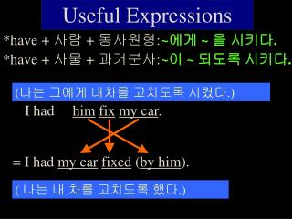 Useful Expressions