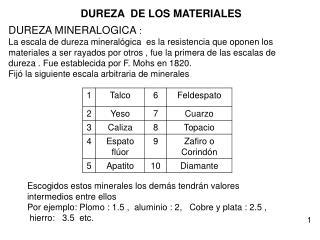 DUREZA MINERALOGICA : La escala de dureza mineral gica  es la resistencia que oponen los materiales a ser rayados por ot