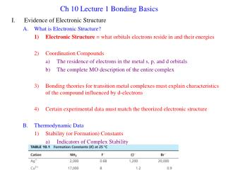 Ch 10 Lecture 1 Bonding Basics