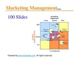 Marketing Management models for powerpoint presentations