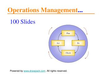 Operations Management models for powerpoint presentations