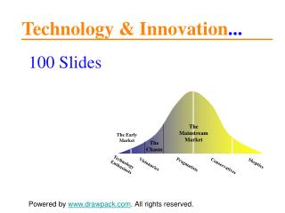 Technology & Innovations Management models for presentations