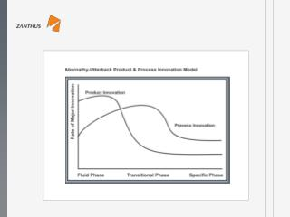 Abernathy-Utterback Product  Process Innovation Model