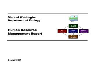 State of Washington Department of Ecology   Human Resource Management Report