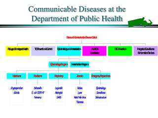 Communicable Diseases at the                          Department of Public Health